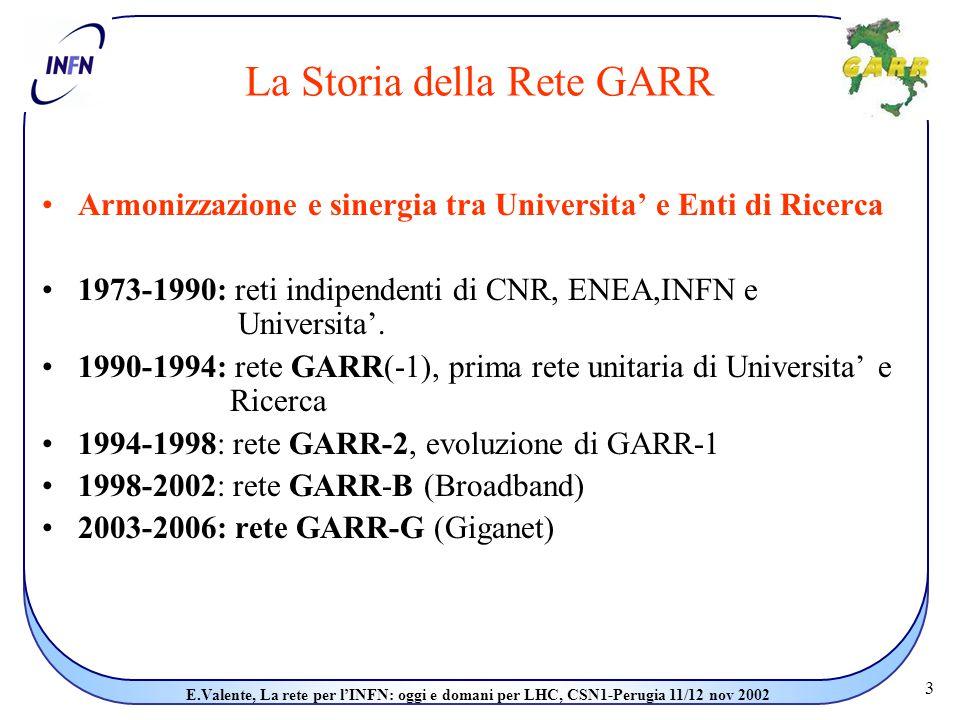3 E.Valente, La rete per l'INFN: oggi e domani per LHC, CSN1-Perugia 11/12 nov 2002 La Storia della Rete GARR Armonizzazione e sinergia tra Universita' e Enti di Ricerca 1973-1990: reti indipendenti di CNR, ENEA,INFN e Universita'.