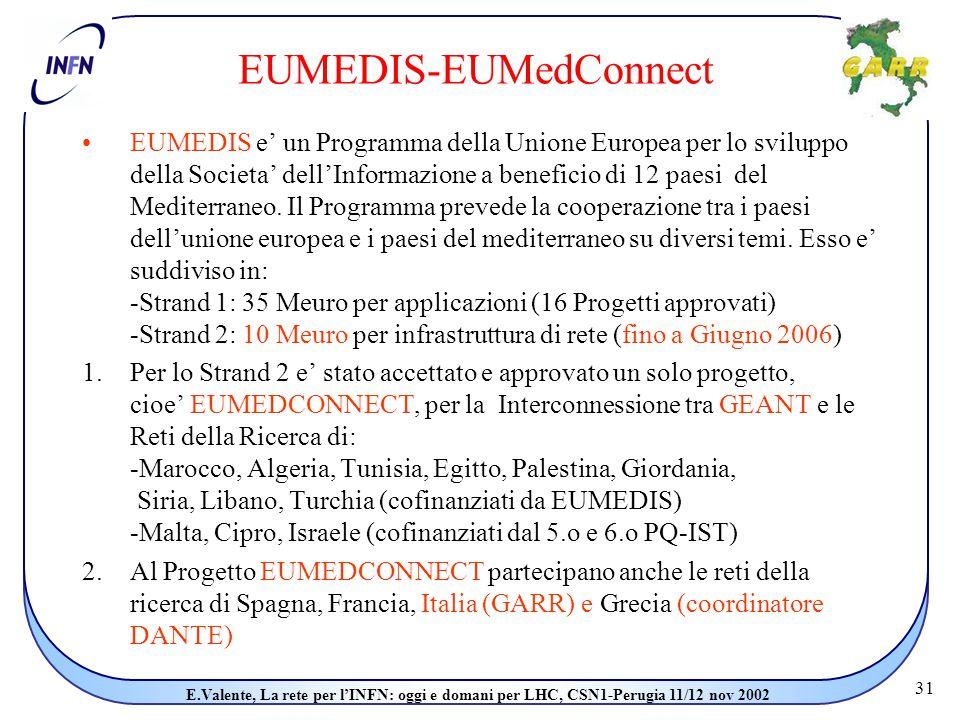 31 E.Valente, La rete per l'INFN: oggi e domani per LHC, CSN1-Perugia 11/12 nov 2002 EUMEDIS-EUMedConnect EUMEDIS e' un Programma della Unione Europea per lo sviluppo della Societa' dell'Informazione a beneficio di 12 paesi del Mediterraneo.