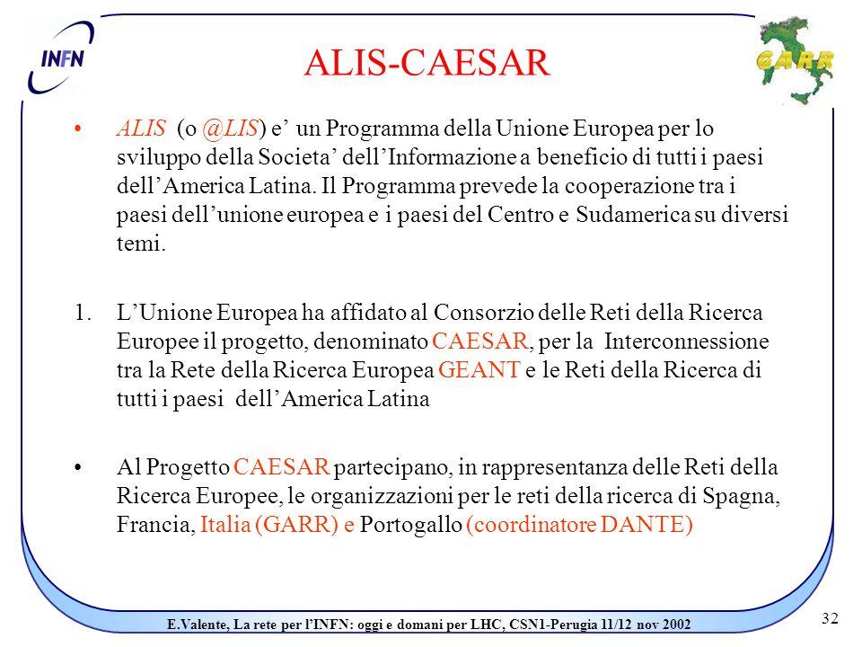 32 E.Valente, La rete per l'INFN: oggi e domani per LHC, CSN1-Perugia 11/12 nov 2002 ALIS-CAESAR ALIS (o @LIS) e' un Programma della Unione Europea per lo sviluppo della Societa' dell'Informazione a beneficio di tutti i paesi dell'America Latina.