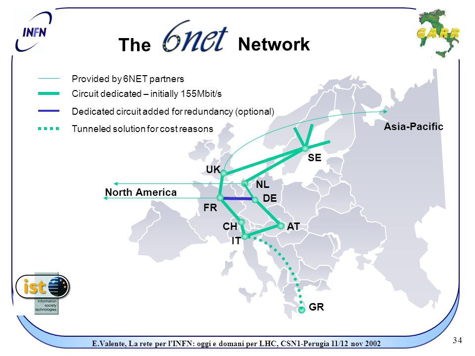 34 E.Valente, La rete per l'INFN: oggi e domani per LHC, CSN1-Perugia 11/12 nov 2002 Network North America Asia-Pacific Provided by 6NET partners Circuit dedicated – initially 155Mbit/s Dedicated circuit added for redundancy (optional) Tunneled solution for cost reasons UK NL DE CH IT AT GR SE FR The