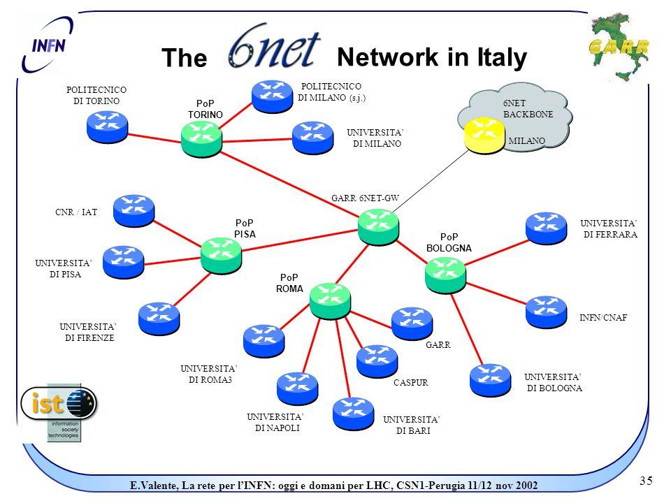 35 E.Valente, La rete per l'INFN: oggi e domani per LHC, CSN1-Perugia 11/12 nov 2002 The PoP TORINO PoP BOLOGNA PoP ROMA 6NET BACKBONE POLITECNICO DI TORINO UNIVERSITA' DI MILANO UNIVERSITA' DI FERRARA UNIVERSITA' DI BOLOGNA INFN/CNAF UNIVERSITA' DI FIRENZE CNR / IAT UNIVERSITA' DI ROMA3 CASPUR UNIVERSITA' DI NAPOLI MILANO PoP PISA GARR 6NET-GW UNIVERSITA' DI BARI UNIVERSITA' DI PISA Network in Italy GARR POLITECNICO DI MILANO (s.j.)