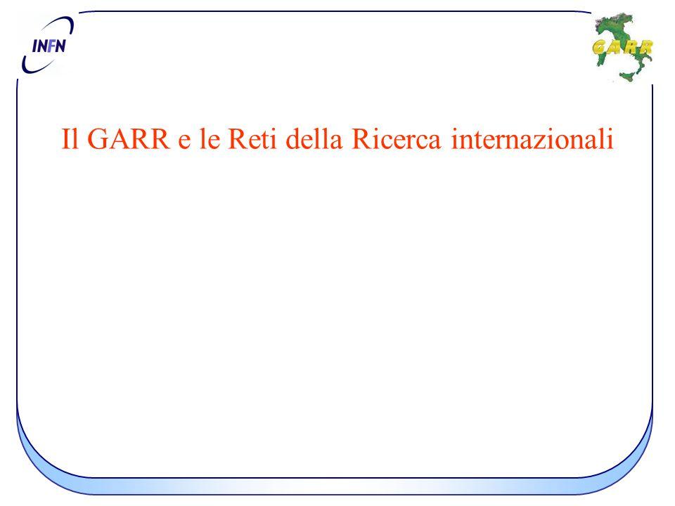 Il GARR e le Reti della Ricerca internazionali