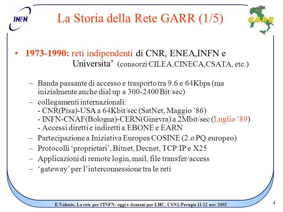 4 E.Valente, La rete per l'INFN: oggi e domani per LHC, CSN1-Perugia 11/12 nov 2002 La Storia della Rete GARR (1/5) 1973-1990: reti indipendenti di CNR, ENEA,INFN e Universita' (consorzi CILEA,CINECA,CSATA, etc.) –Banda passante di accesso e trasporto tra 9.6 e 64Kbps (ma inizialmente anche dial up a 300-2400 Bit/sec) –collegamenti internazionali: - CNR(Pisa)-USA a 64Kbit/sec (SatNet, Maggio '86) - INFN-CNAF(Bologna)-CERN(Ginevra) a 2Mbit/sec (Luglio '89) - Accessi diretti e indiretti a EBONE e EARN –Partecipazione a Iniziativa Europea COSINE (2.o PQ europeo) –Protocolli 'proprietari', Bitnet, Decnet, TCP/IP e X25 –Applicazioni di remote login, mail, file transfer/access –'gateway' per l'interconnessione tra le reti