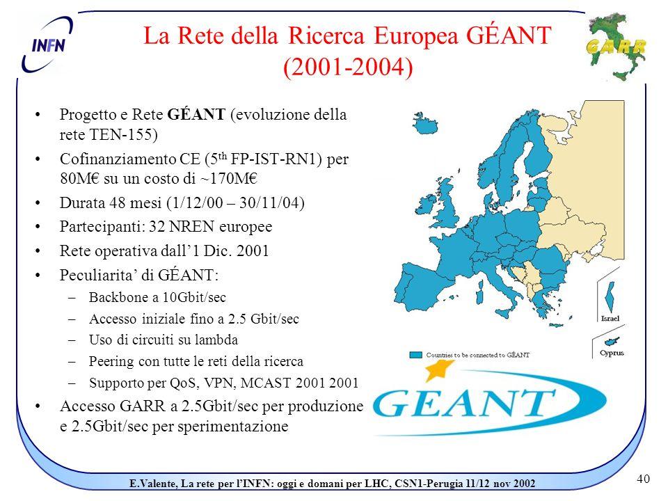 40 E.Valente, La rete per l'INFN: oggi e domani per LHC, CSN1-Perugia 11/12 nov 2002 La Rete della Ricerca Europea GÉANT (2001-2004) Progetto e Rete GÉANT (evoluzione della rete TEN-155) Cofinanziamento CE (5 th FP-IST-RN1) per 80M€ su un costo di ~170M€ Durata 48 mesi (1/12/00 – 30/11/04) Partecipanti: 32 NREN europee Rete operativa dall'1 Dic.