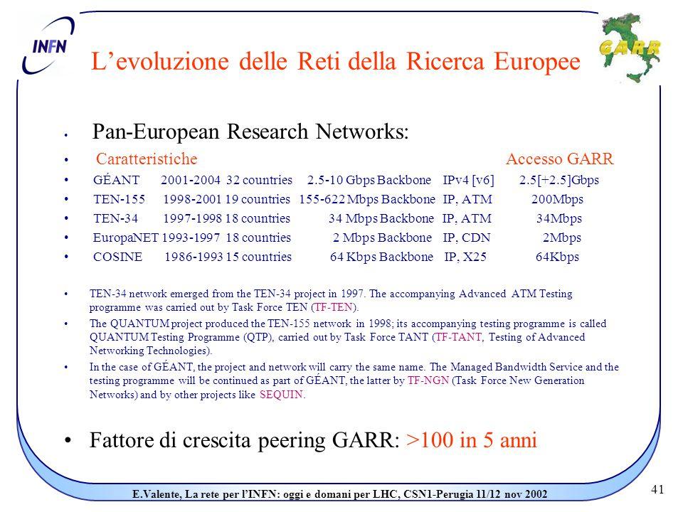 41 E.Valente, La rete per l'INFN: oggi e domani per LHC, CSN1-Perugia 11/12 nov 2002 L'evoluzione delle Reti della Ricerca Europee Pan-European Research Networks: Caratteristiche Accesso GARR GÉANT 2001-2004 32 countries 2.5-10 Gbps Backbone IPv4 [v6] 2.5[+2.5]Gbps TEN-155 1998-2001 19 countries 155-622 Mbps Backbone IP, ATM 200Mbps TEN-34 1997-1998 18 countries 34 Mbps Backbone IP, ATM 34Mbps EuropaNET 1993-1997 18 countries 2 Mbps Backbone IP, CDN 2Mbps COSINE 1986-1993 15 countries 64 Kbps Backbone IP, X25 64Kbps TEN-34 network emerged from the TEN-34 project in 1997.