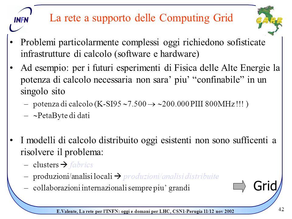 42 E.Valente, La rete per l'INFN: oggi e domani per LHC, CSN1-Perugia 11/12 nov 2002 La rete a supporto delle Computing Grid Problemi particolarmente complessi oggi richiedono sofisticate infrastrutture di calcolo (software e hardware) Ad esempio: per i futuri esperimenti di Fisica delle Alte Energie la potenza di calcolo necessaria non sara' piu' confinabile in un singolo sito –potenza di calcolo (K-SI95  7.500   200.000 PIII 800MHz !!.