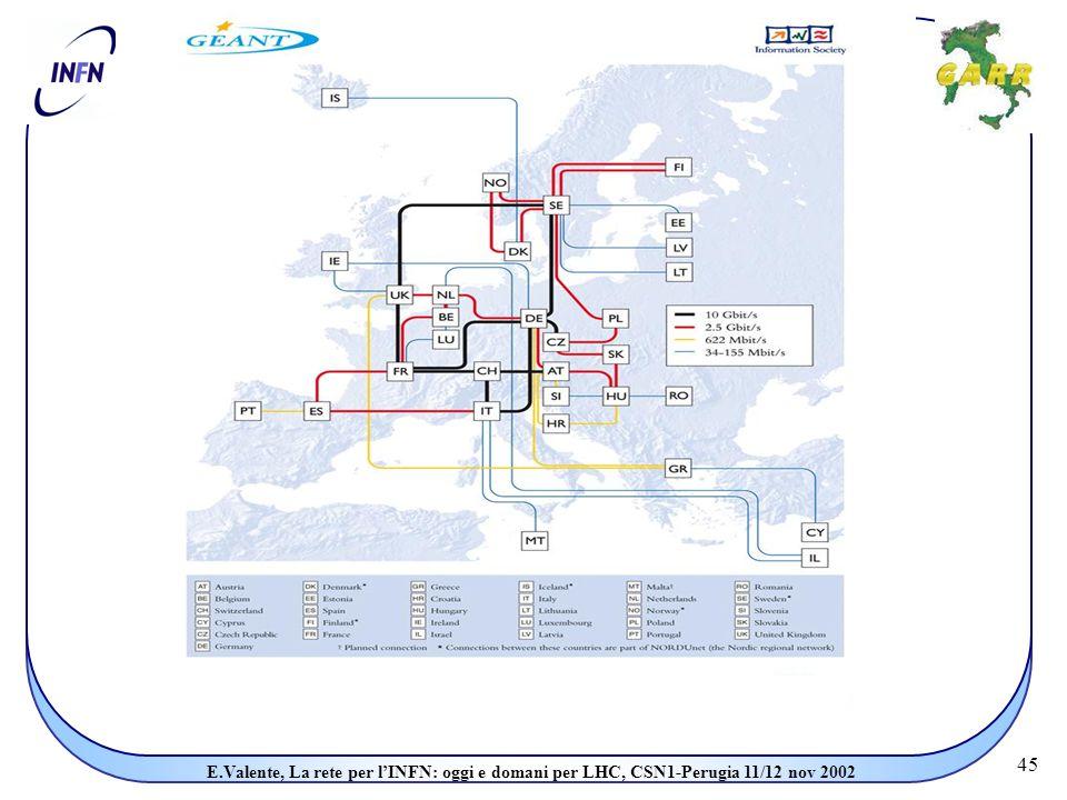 45 E.Valente, La rete per l'INFN: oggi e domani per LHC, CSN1-Perugia 11/12 nov 2002