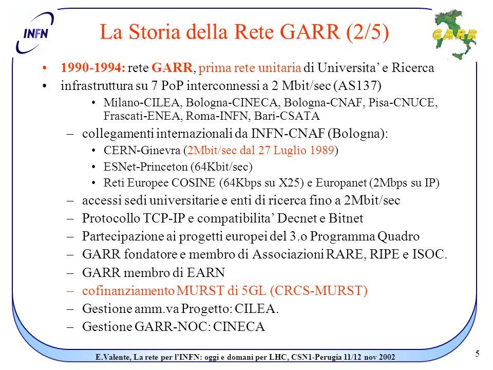 5 E.Valente, La rete per l'INFN: oggi e domani per LHC, CSN1-Perugia 11/12 nov 2002 La Storia della Rete GARR (2/5) 1990-1994: rete GARR, prima rete unitaria di Universita' e Ricerca infrastruttura su 7 PoP interconnessi a 2 Mbit/sec (AS137) Milano-CILEA, Bologna-CINECA, Bologna-CNAF, Pisa-CNUCE, Frascati-ENEA, Roma-INFN, Bari-CSATA –collegamenti internazionali da INFN-CNAF (Bologna): CERN-Ginevra (2Mbit/sec dal 27 Luglio 1989) ESNet-Princeton (64Kbit/sec) Reti Europee COSINE (64Kbps su X25) e Europanet (2Mbps su IP) –accessi sedi universitarie e enti di ricerca fino a 2Mbit/sec –Protocollo TCP-IP e compatibilita' Decnet e Bitnet –Partecipazione ai progetti europei del 3.o Programma Quadro –GARR fondatore e membro di Associazioni RARE, RIPE e ISOC.