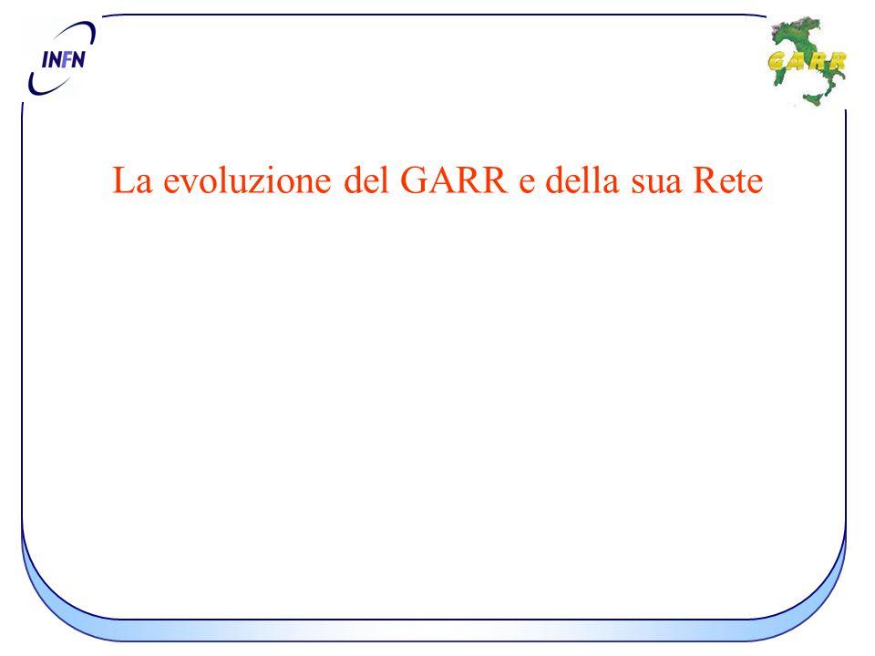 La evoluzione del GARR e della sua Rete