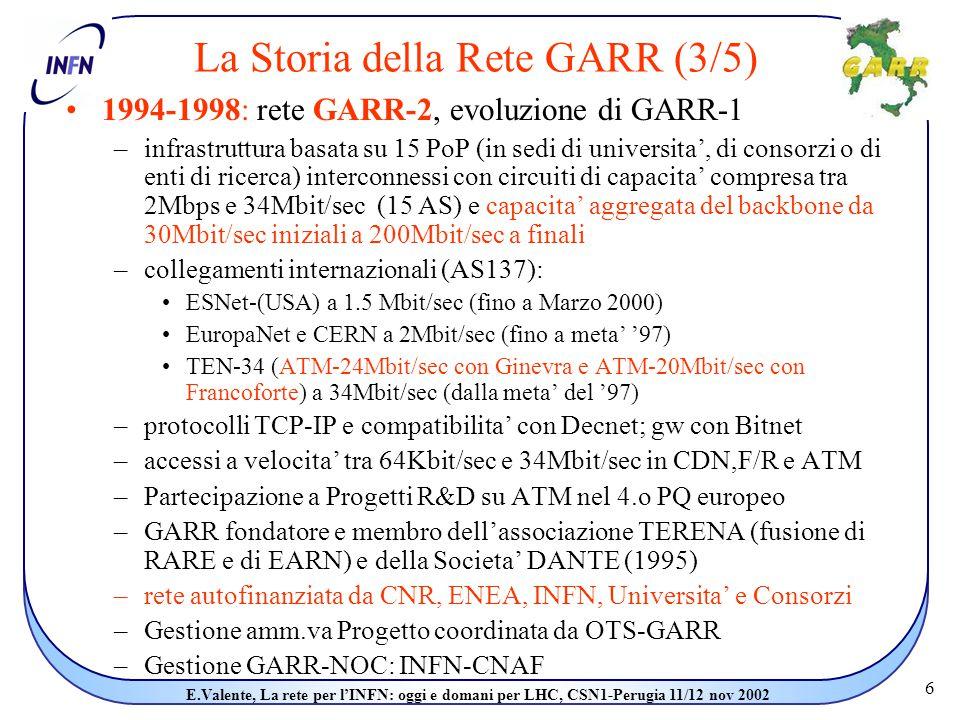 6 E.Valente, La rete per l'INFN: oggi e domani per LHC, CSN1-Perugia 11/12 nov 2002 La Storia della Rete GARR (3/5) 1994-1998: rete GARR-2, evoluzione di GARR-1 –infrastruttura basata su 15 PoP (in sedi di universita', di consorzi o di enti di ricerca) interconnessi con circuiti di capacita' compresa tra 2Mbps e 34Mbit/sec (15 AS) e capacita' aggregata del backbone da 30Mbit/sec iniziali a 200Mbit/sec a finali –collegamenti internazionali (AS137): ESNet-(USA) a 1.5 Mbit/sec (fino a Marzo 2000) EuropaNet e CERN a 2Mbit/sec (fino a meta' '97) TEN-34 (ATM-24Mbit/sec con Ginevra e ATM-20Mbit/sec con Francoforte) a 34Mbit/sec (dalla meta' del '97) –protocolli TCP-IP e compatibilita' con Decnet; gw con Bitnet –accessi a velocita' tra 64Kbit/sec e 34Mbit/sec in CDN,F/R e ATM –Partecipazione a Progetti R&D su ATM nel 4.o PQ europeo –GARR fondatore e membro dell'associazione TERENA (fusione di RARE e di EARN) e della Societa' DANTE (1995) –rete autofinanziata da CNR, ENEA, INFN, Universita' e Consorzi –Gestione amm.va Progetto coordinata da OTS-GARR –Gestione GARR-NOC: INFN-CNAF