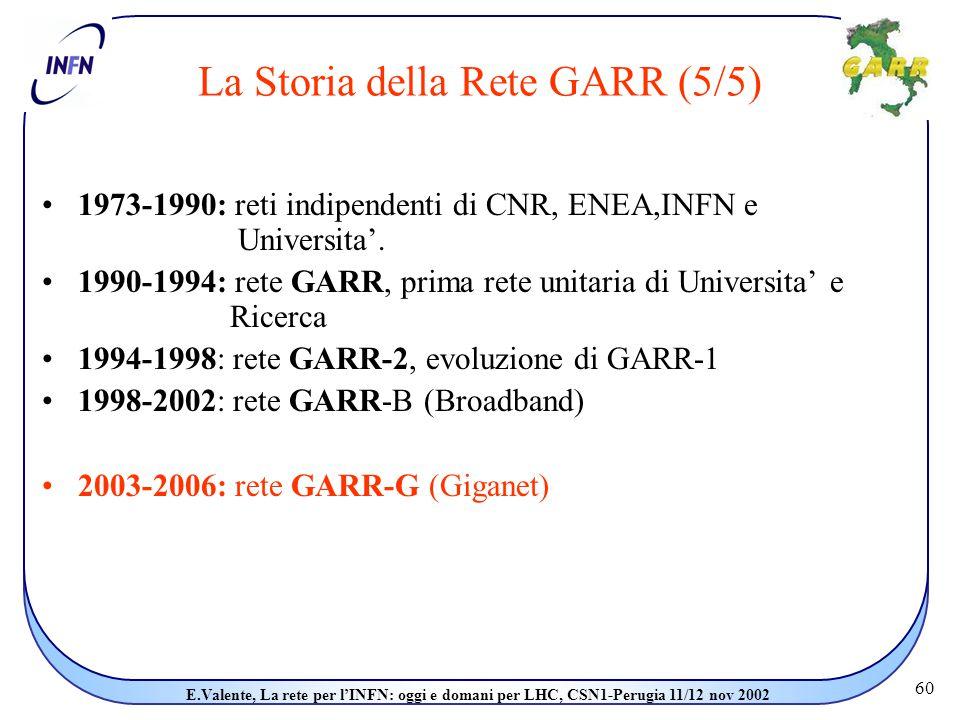 60 E.Valente, La rete per l'INFN: oggi e domani per LHC, CSN1-Perugia 11/12 nov 2002 La Storia della Rete GARR (5/5) 1973-1990: reti indipendenti di CNR, ENEA,INFN e Universita'.