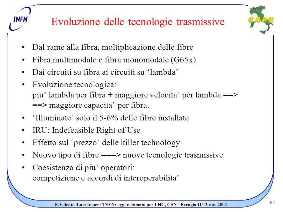 61 E.Valente, La rete per l'INFN: oggi e domani per LHC, CSN1-Perugia 11/12 nov 2002 Evoluzione delle tecnologie trasmissive Dal rame alla fibra, moltiplicazione delle fibre Fibra multimodale e fibra monomodale (G65x) Dai circuiti su fibra ai circuiti su 'lambda' Evoluzione tecnologica: piu' lambda per fibra + maggiore velocita' per lambda ==> ==> maggiore capacita' per fibra.