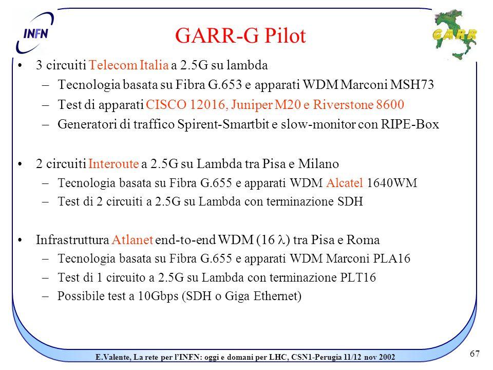67 E.Valente, La rete per l'INFN: oggi e domani per LHC, CSN1-Perugia 11/12 nov 2002 GARR-G Pilot 3 circuiti Telecom Italia a 2.5G su lambda –Tecnologia basata su Fibra G.653 e apparati WDM Marconi MSH73 –Test di apparati CISCO 12016, Juniper M20 e Riverstone 8600 –Generatori di traffico Spirent-Smartbit e slow-monitor con RIPE-Box 2 circuiti Interoute a 2.5G su Lambda tra Pisa e Milano –Tecnologia basata su Fibra G.655 e apparati WDM Alcatel 1640WM –Test di 2 circuiti a 2.5G su Lambda con terminazione SDH Infrastruttura Atlanet end-to-end WDM (16 ) tra Pisa e Roma –Tecnologia basata su Fibra G.655 e apparati WDM Marconi PLA16 –Test di 1 circuito a 2.5G su Lambda con terminazione PLT16 –Possibile test a 10Gbps (SDH o Giga Ethernet)