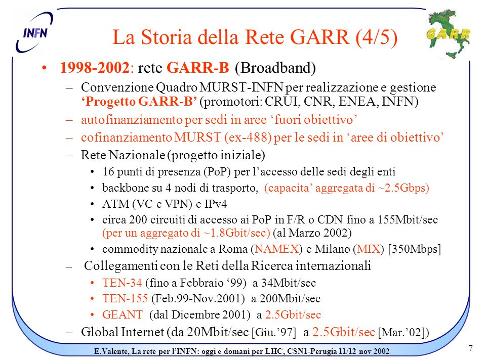 78 E.Valente, La rete per l'INFN: oggi e domani per LHC, CSN1-Perugia 11/12 nov 2002 L'evoluzione delle Reti della Ricerca Europee Pan-European Research Networks: Caratteristiche Accesso GARR GÉANT 2001-2004 32 countries 2.5-10 Gbps Backbone IPv4 [v6] 2.5[+2.5]Gbps TEN-155 1998-2001 19 countries 155-622 Mbps Backbone IP, ATM 200Mbps TEN-34 1997-1998 18 countries 34 Mbps Backbone IP, ATM 34Mbps EuropaNET 1993-1997 18 countries 2 Mbps Backbone IP, CDN 2Mbps COSINE 1986-1993 15 countries 64 Kbps Backbone IP, X25 64Kbps TEN-34 network emerged from the TEN-34 project in 1997.