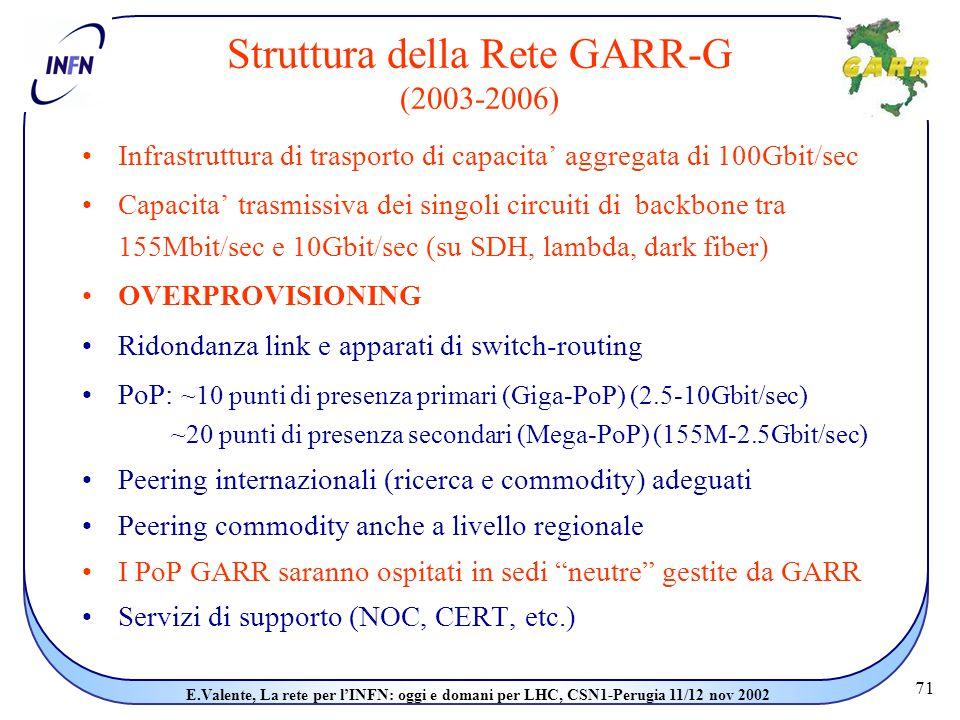 71 E.Valente, La rete per l'INFN: oggi e domani per LHC, CSN1-Perugia 11/12 nov 2002 Struttura della Rete GARR-G (2003-2006) Infrastruttura di trasporto di capacita' aggregata di 100Gbit/sec Capacita' trasmissiva dei singoli circuiti di backbone tra 155Mbit/sec e 10Gbit/sec (su SDH, lambda, dark fiber) OVERPROVISIONING Ridondanza link e apparati di switch-routing PoP: ~10 punti di presenza primari (Giga-PoP) (2.5-10Gbit/sec) ~20 punti di presenza secondari (Mega-PoP) (155M-2.5Gbit/sec) Peering internazionali (ricerca e commodity) adeguati Peering commodity anche a livello regionale I PoP GARR saranno ospitati in sedi neutre gestite da GARR Servizi di supporto (NOC, CERT, etc.)