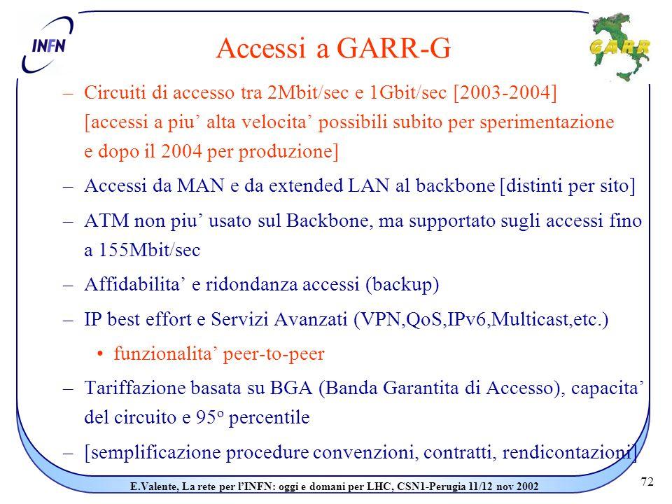 72 E.Valente, La rete per l'INFN: oggi e domani per LHC, CSN1-Perugia 11/12 nov 2002 Accessi a GARR-G –Circuiti di accesso tra 2Mbit/sec e 1Gbit/sec [2003-2004] [accessi a piu' alta velocita' possibili subito per sperimentazione e dopo il 2004 per produzione] –Accessi da MAN e da extended LAN al backbone [distinti per sito] –ATM non piu' usato sul Backbone, ma supportato sugli accessi fino a 155Mbit/sec –Affidabilita' e ridondanza accessi (backup) –IP best effort e Servizi Avanzati (VPN,QoS,IPv6,Multicast,etc.) funzionalita' peer-to-peer –Tariffazione basata su BGA (Banda Garantita di Accesso), capacita' del circuito e 95 o percentile –[semplificazione procedure convenzioni, contratti, rendicontazioni]