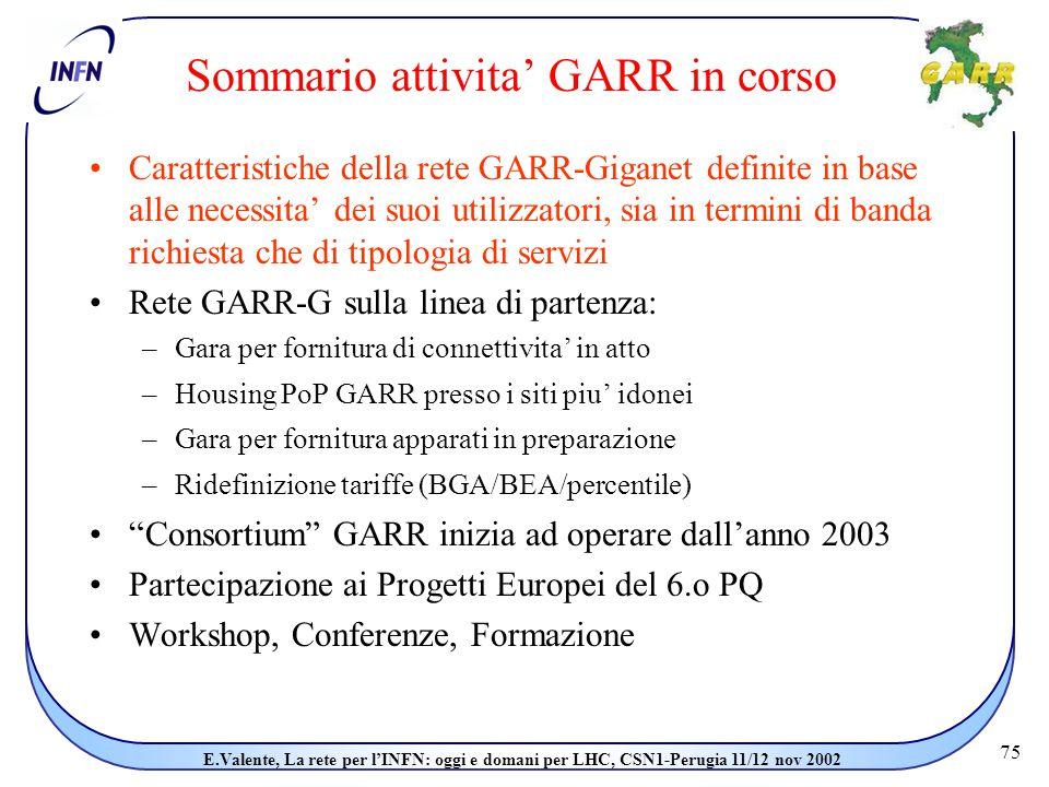 75 E.Valente, La rete per l'INFN: oggi e domani per LHC, CSN1-Perugia 11/12 nov 2002 Sommario attivita' GARR in corso Caratteristiche della rete GARR-Giganet definite in base alle necessita' dei suoi utilizzatori, sia in termini di banda richiesta che di tipologia di servizi Rete GARR-G sulla linea di partenza: –Gara per fornitura di connettivita' in atto –Housing PoP GARR presso i siti piu' idonei –Gara per fornitura apparati in preparazione –Ridefinizione tariffe (BGA/BEA/percentile) Consortium GARR inizia ad operare dall'anno 2003 Partecipazione ai Progetti Europei del 6.o PQ Workshop, Conferenze, Formazione