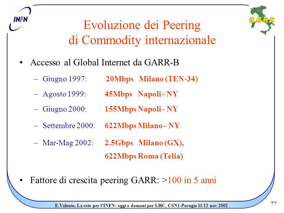 77 E.Valente, La rete per l'INFN: oggi e domani per LHC, CSN1-Perugia 11/12 nov 2002 Accesso al Global Internet da GARR-B –Giugno 1997: 20Mbps Milano (TEN-34) –Agosto 1999: 45Mbps Napoli - NY –Giugno 2000: 155Mbps Napoli - NY –Settembre 2000: 622Mbps Milano - NY –Mar-Mag 2002: 2.5Gbps Milano (GX), 622Mbps Roma (Telia) Fattore di crescita peering GARR: >100 in 5 anni Evoluzione dei Peering di Commodity internazionale