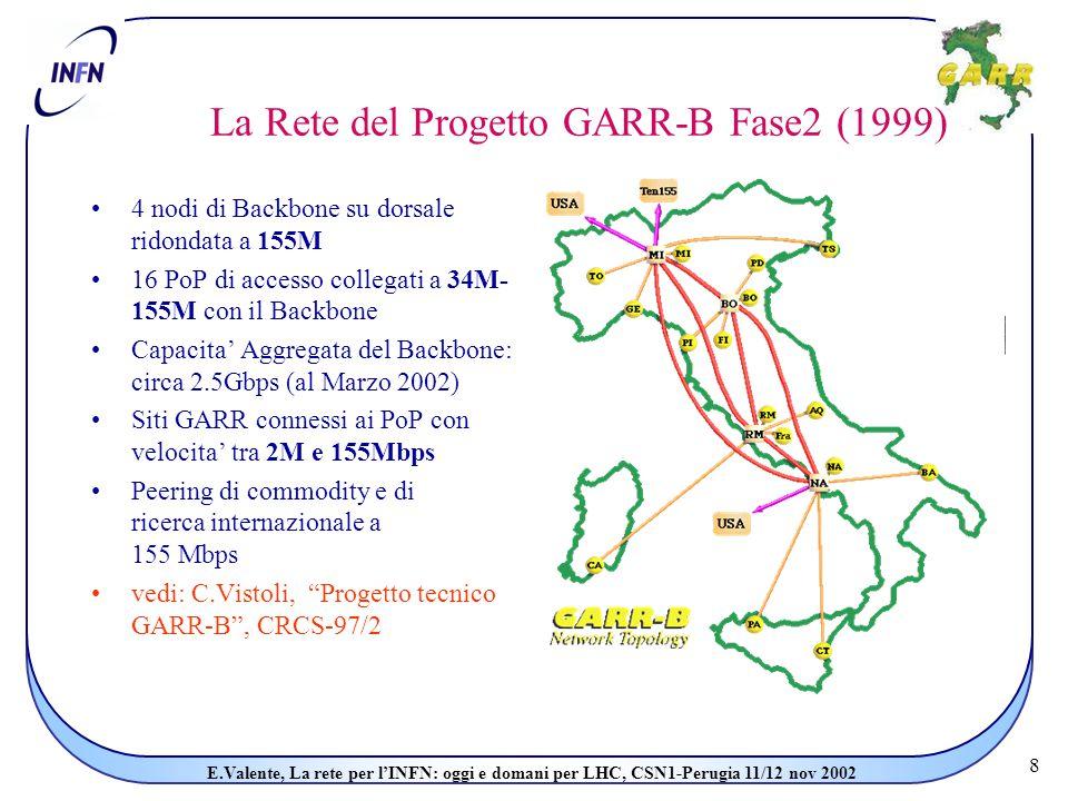8 E.Valente, La rete per l'INFN: oggi e domani per LHC, CSN1-Perugia 11/12 nov 2002 La Rete del Progetto GARR-B Fase2 (1999) 4 nodi di Backbone su dorsale ridondata a 155M 16 PoP di accesso collegati a 34M- 155M con il Backbone Capacita' Aggregata del Backbone: circa 2.5Gbps (al Marzo 2002) Siti GARR connessi ai PoP con velocita' tra 2M e 155Mbps Peering di commodity e di ricerca internazionale a 155 Mbps vedi: C.Vistoli, Progetto tecnico GARR-B , CRCS-97/2