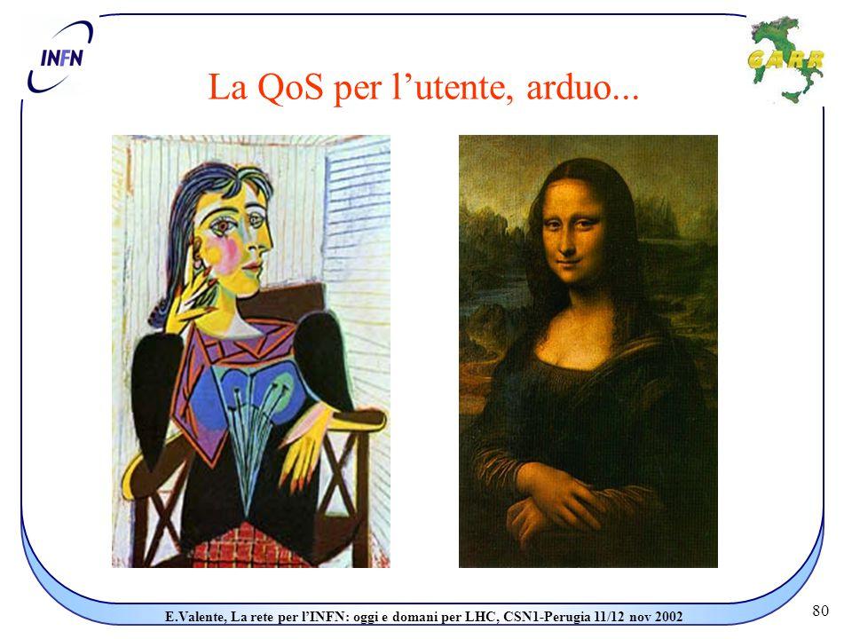 80 E.Valente, La rete per l'INFN: oggi e domani per LHC, CSN1-Perugia 11/12 nov 2002 La QoS per l'utente, arduo...