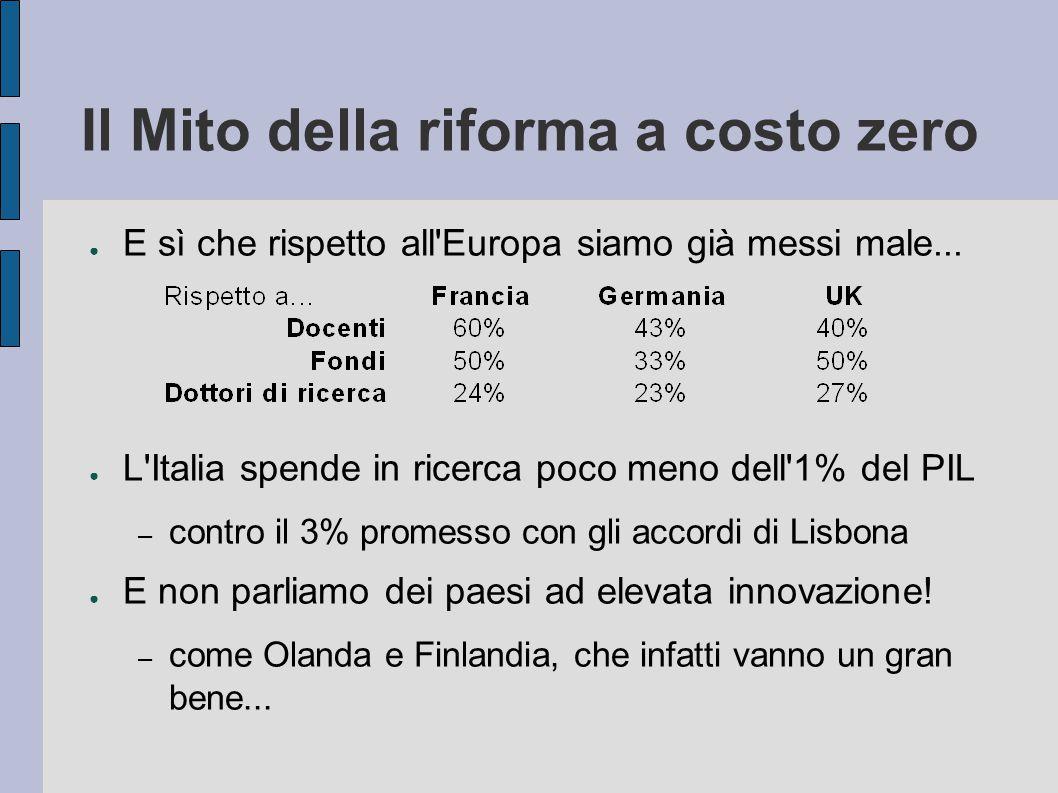 Il Mito della riforma a costo zero ● E sì che rispetto all Europa siamo già messi male...