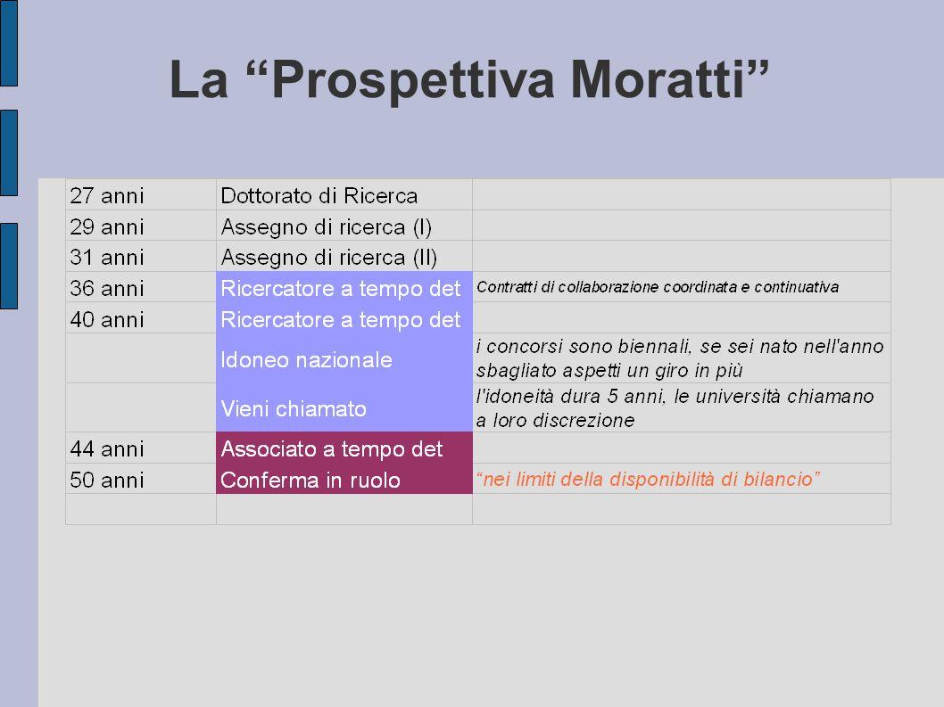 La Prospettiva Moratti