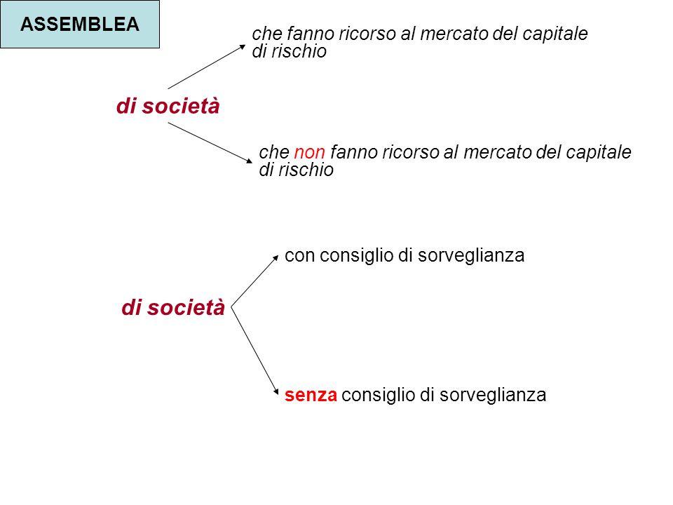 convocazione mancante o irregolare l'assemblea si reputa regolarmente costituita, quando è rappresentato l'intero capitale sociale e partecipa all'assemblea la maggioranza dei componenti degli organi amministrativi e di controllo.