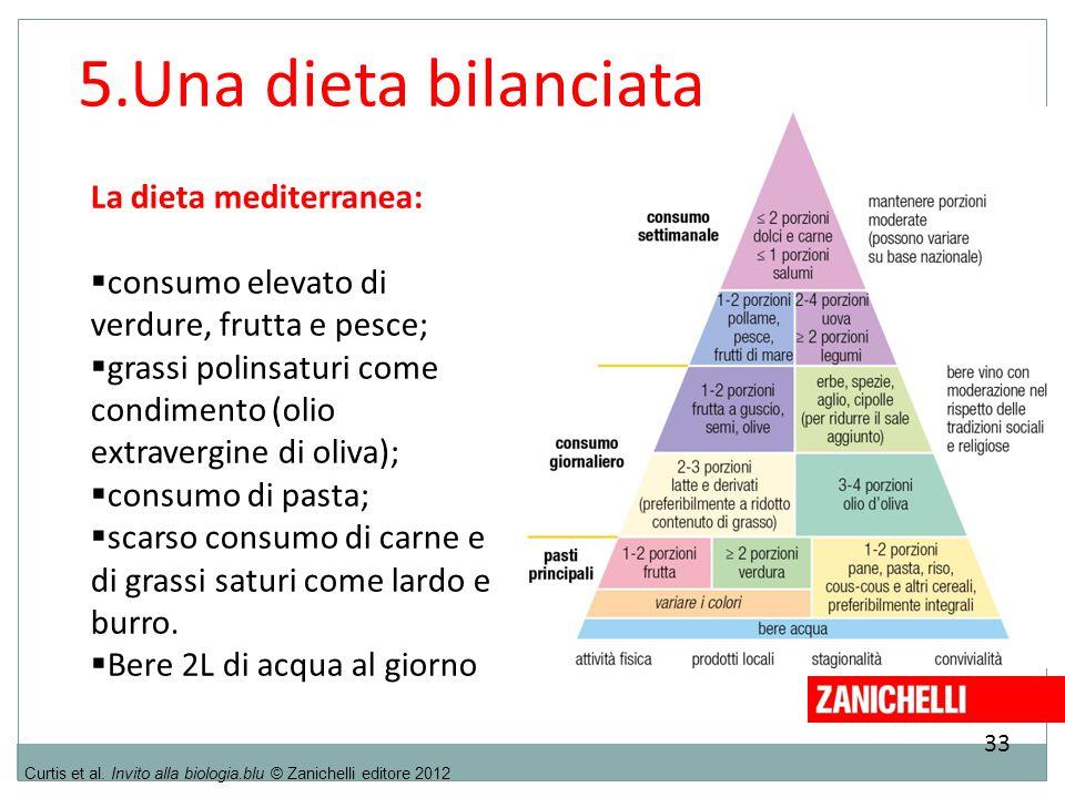 33 Curtis et al. Invito alla biologia.blu © Zanichelli editore 2012 5.Una dieta bilanciata La dieta mediterranea:  consumo elevato di verdure, frutta