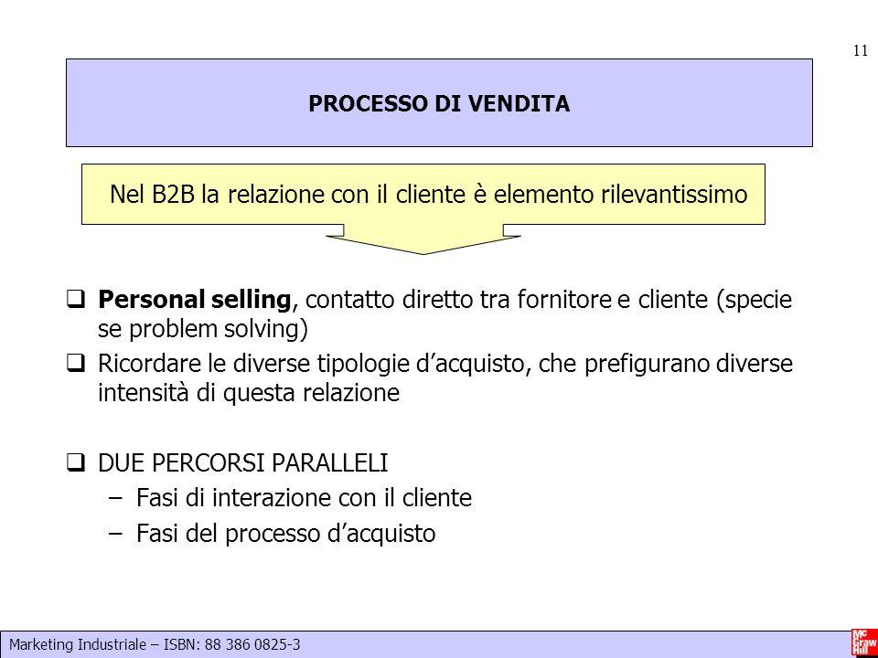 Marketing Industriale – ISBN: 88 386 0825-3 11 Nel B2B la relazione con il cliente è elemento rilevantissimo  Personal selling, contatto diretto tra