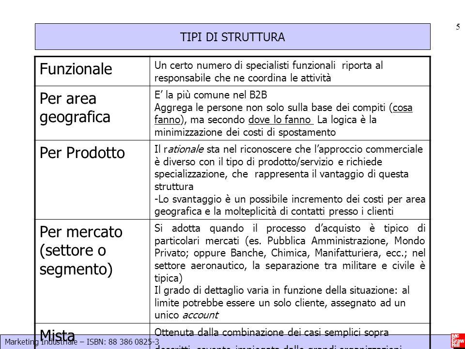 Marketing Industriale – ISBN: 88 386 0825-3 5 TIPI DI STRUTTURA Funzionale Un certo numero di specialisti funzionali riporta al responsabile che ne co