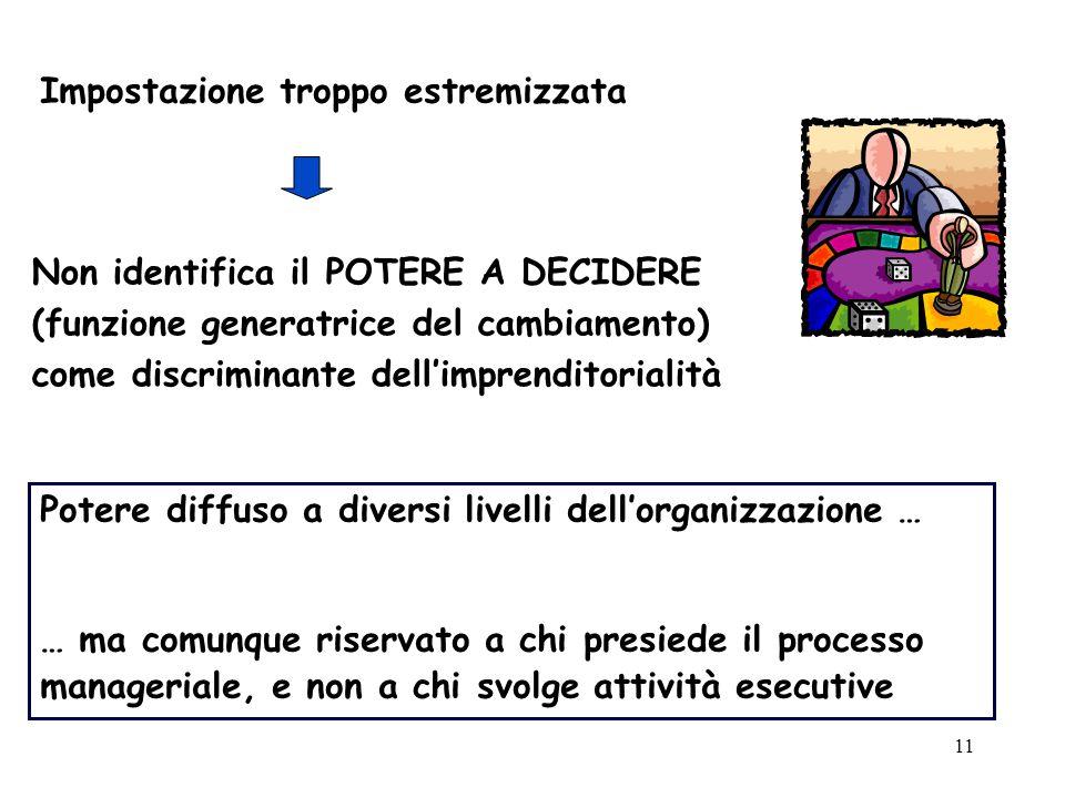 10 COLE: imprenditorialità come attività plurifunzionale, finalizzata al governo dell'impresa, svolta da più soggetti Concezione di IMPRENDITORIALITA'