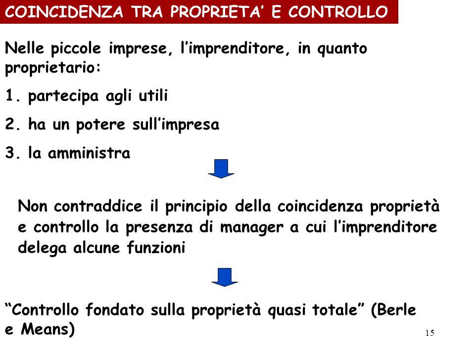14 Imprenditorialità Managerialità Significati distinti Le funzioni di governo di un'impresa possono derivare: 1.dal diritto di proprietà 2.da una del