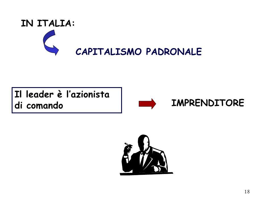 17 Separazione tra proprietà e controllo portata alle estreme conseguenze nelle ipotesi di: CONTROLLO DELLA MINORANZA: base azionaria frazionata / del