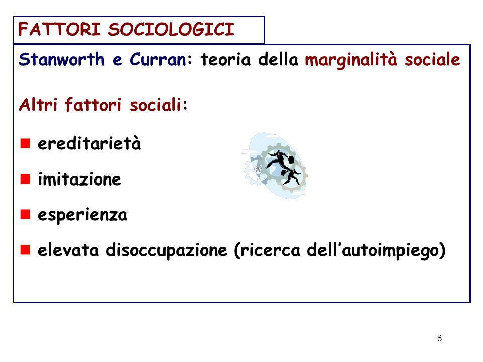 6 FATTORI SOCIOLOGICI Stanworth e Curran: teoria della marginalità sociale Altri fattori sociali: ereditarietà imitazione esperienza elevata disoccupazione (ricerca dell'autoimpiego)