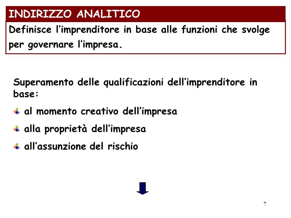 7 INDIRIZZO ANALITICO Definisce l'imprenditore in base alle funzioni che svolge per governare l'impresa.