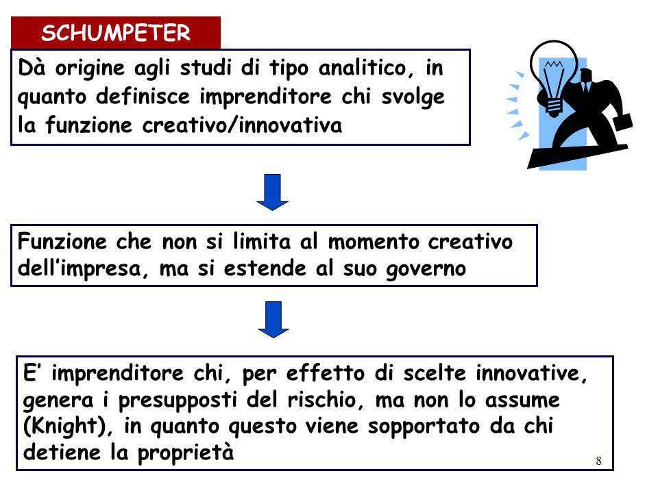 18 IN ITALIA: CAPITALISMO PADRONALE Il leader è l'azionista di comando IMPRENDITORE