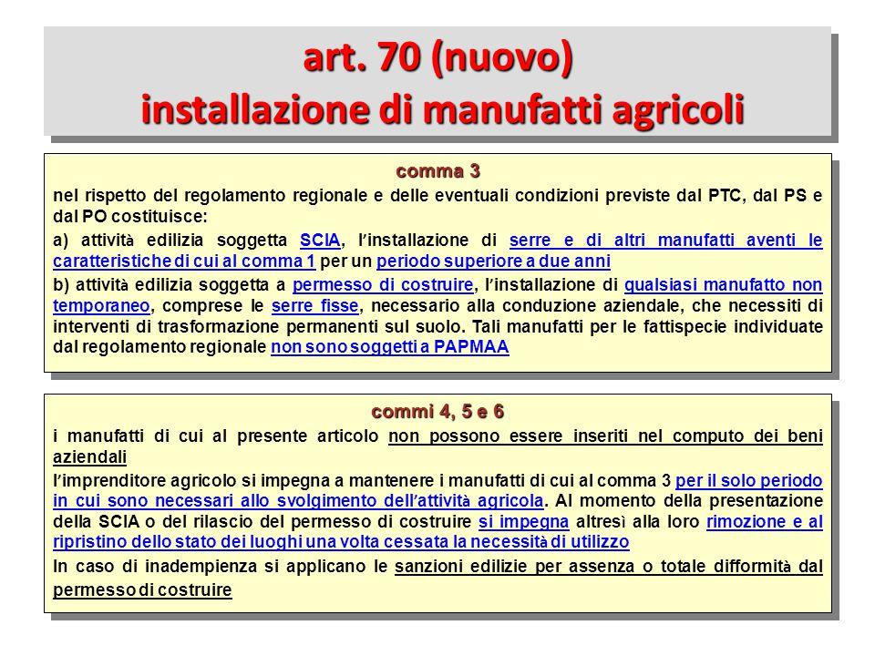 commi 4, 5 e 6 i manufatti di cui al presente articolo non possono essere inseriti nel computo dei beni aziendali l ' imprenditore agricolo si impegna
