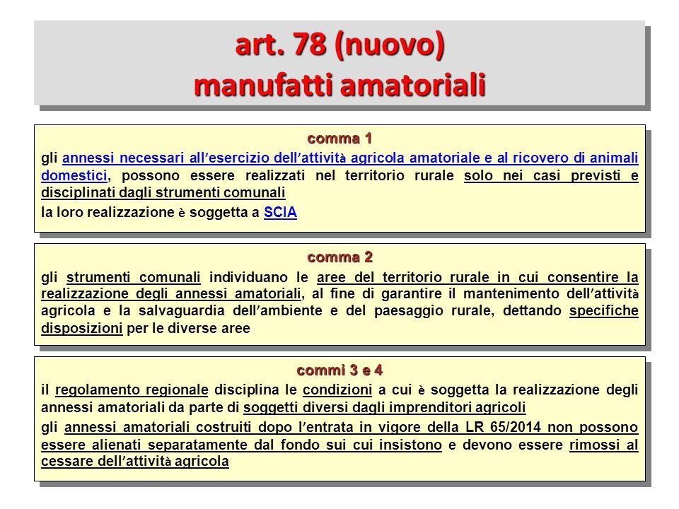 comma 2 gli strumenti comunali individuano le aree del territorio rurale in cui consentire la realizzazione degli annessi amatoriali, al fine di garan