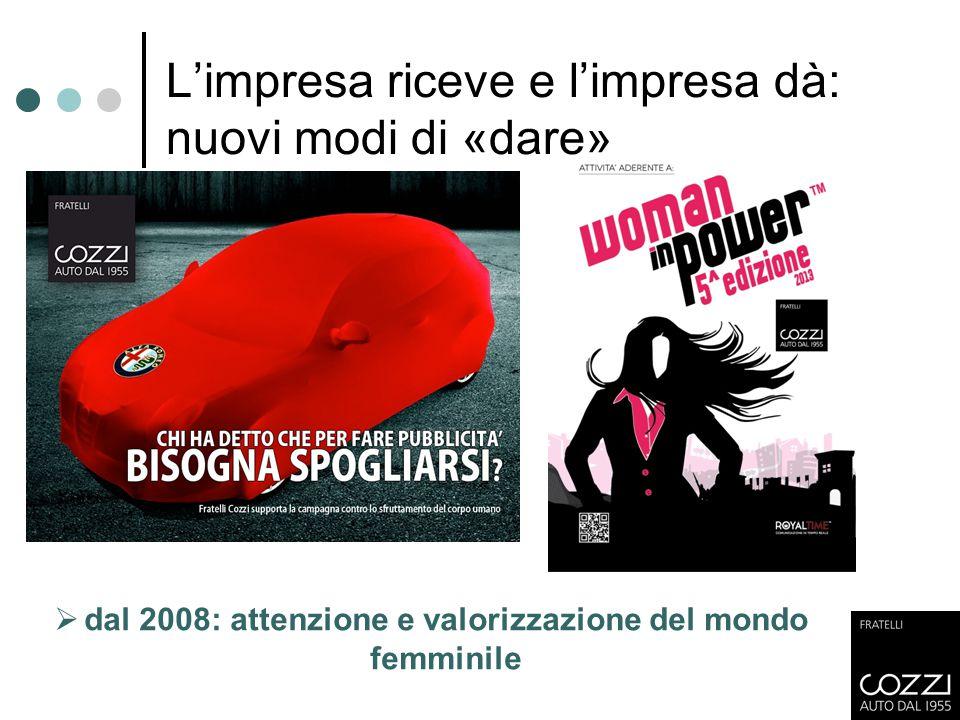  dal 2008: attenzione e valorizzazione del mondo femminile L'impresa riceve e l'impresa dà: nuovi modi di «dare»