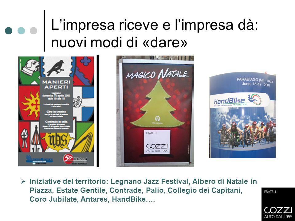  Iniziative del territorio: Legnano Jazz Festival, Albero di Natale in Piazza, Estate Gentile, Contrade, Palio, Collegio dei Capitani, Coro Jubilate,
