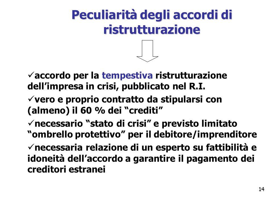 Peculiarità degli accordi di ristrutturazione accordo per la tempestiva ristrutturazione dell'impresa in crisi, pubblicato nel R.I.
