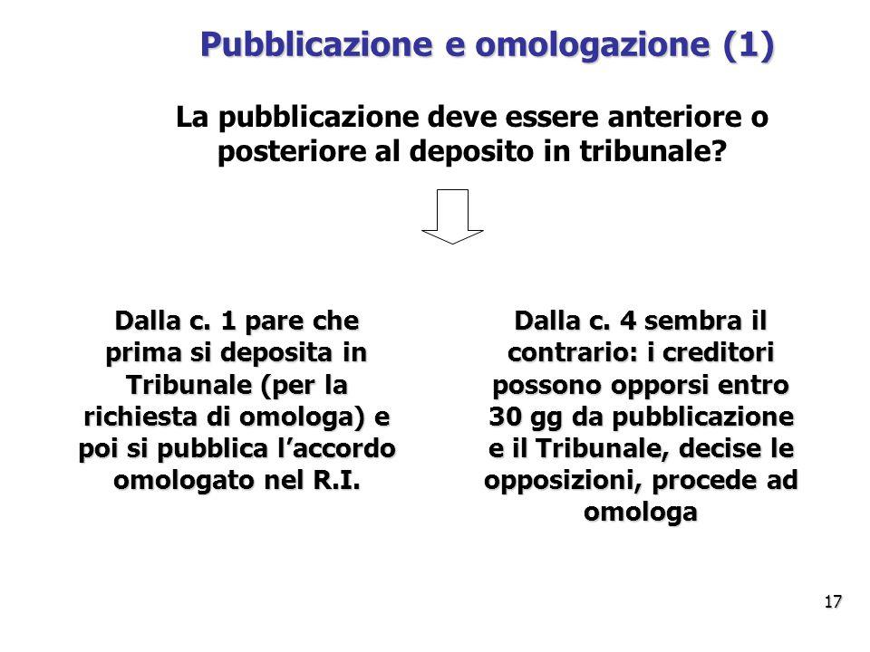 Pubblicazione e omologazione (1) La pubblicazione deve essere anteriore o posteriore al deposito in tribunale.