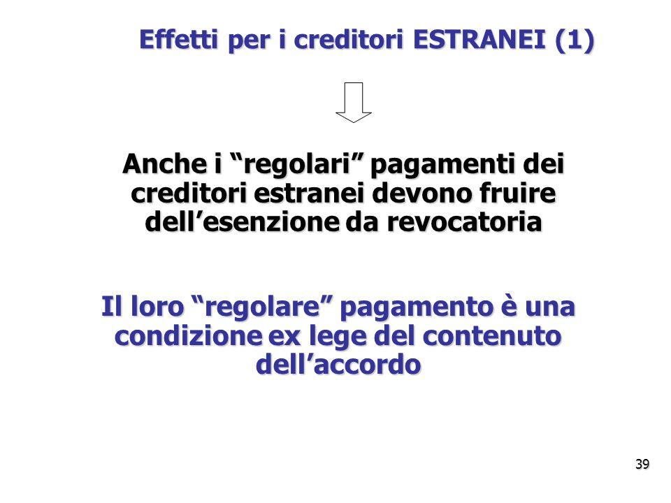Effetti per i creditori ESTRANEI (1) Anche i regolari pagamenti dei creditori estranei devono fruire dell'esenzione da revocatoria Il loro regolare pagamento è una condizione ex lege del contenuto dell'accordo 39
