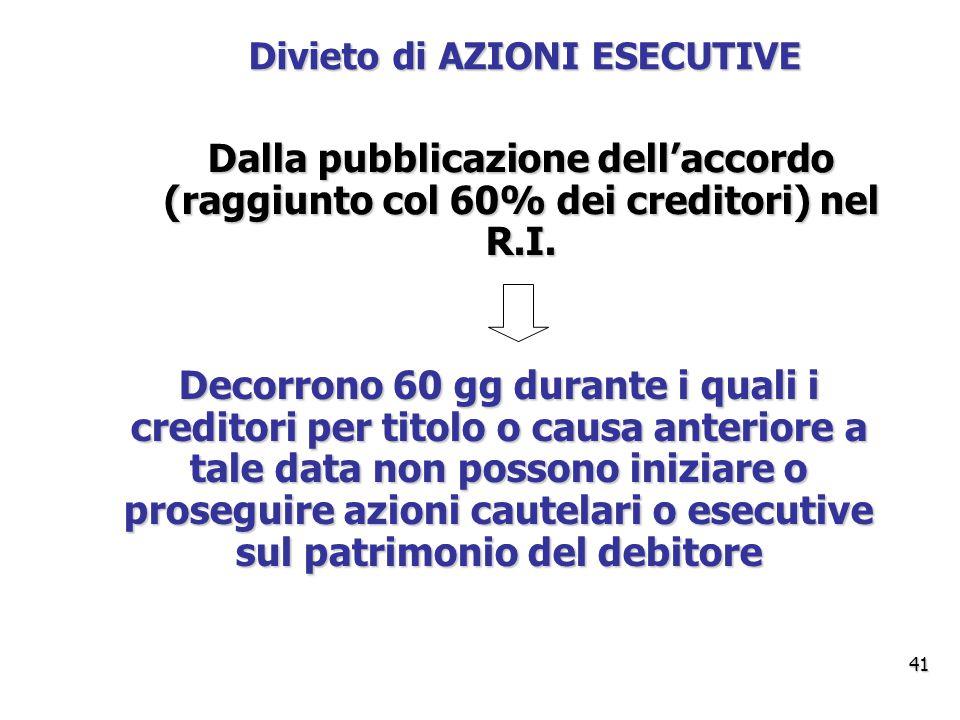 Divieto di AZIONI ESECUTIVE Dalla pubblicazione dell'accordo (raggiunto col 60% dei creditori) nel R.I.