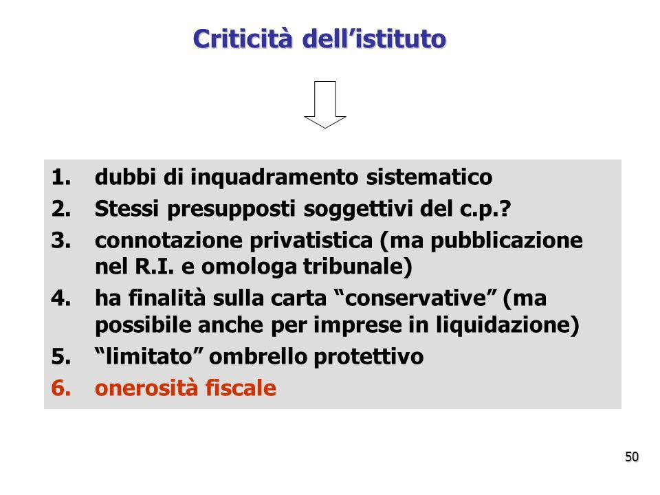 Criticità dell'istituto 1.dubbi di inquadramento sistematico 2.Stessi presupposti soggettivi del c.p..