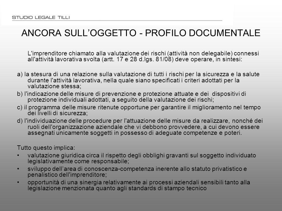 ANCORA SULL'OGGETTO - PROFILO DOCUMENTALE L imprenditore chiamato alla valutazione dei rischi (attività non delegabile) connessi all attività lavorativa svolta (artt.
