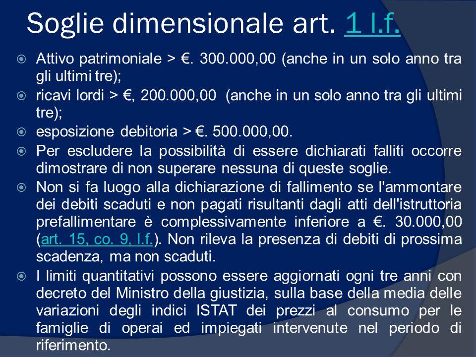 Soglie dimensionale art. 1 l.f.1 l.f.  Attivo patrimoniale > €. 300.000,00 (anche in un solo anno tra gli ultimi tre);  ricavi lordi > €, 200.000,00