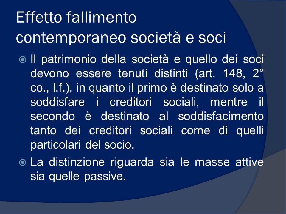 Effetto fallimento contemporaneo società e soci  Il patrimonio della società e quello dei soci devono essere tenuti distinti (art. 148, 2° co., l.f.)