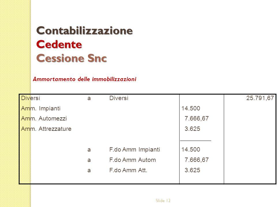 Slide 13 Quota maturata del TFR Giroconto delle rimanenze iniziali Contabilizzazione Cedente Cessione Snc Indennità TFR aFondo TFR4.900 Variz.
