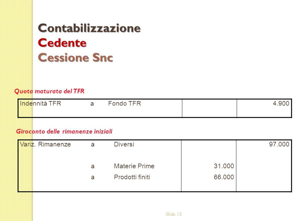 Slide 13 Quota maturata del TFR Giroconto delle rimanenze iniziali Contabilizzazione Cedente Cessione Snc Indennità TFR aFondo TFR4.900 Variz. Rimanen
